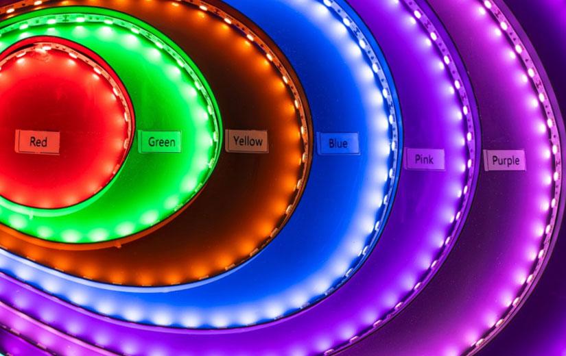 Bande Led Multicolore